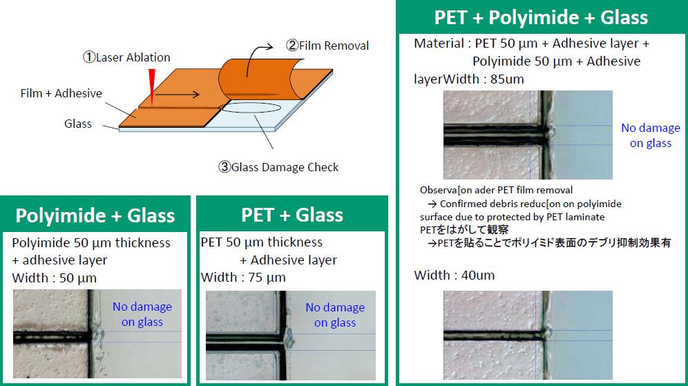 PET樹脂(+ポリイミド+ガラス)