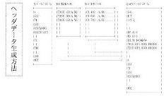 加工条件編集サンプル図2