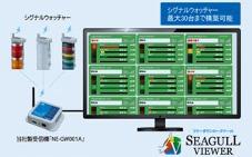 パトライト監視システム