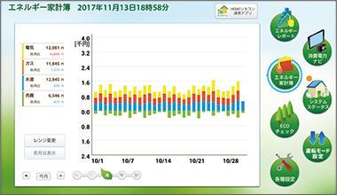 エネルギー家計簿画面