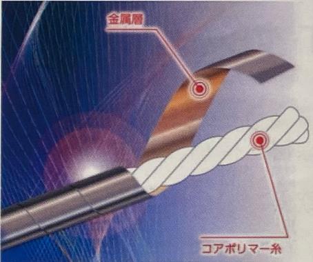 コアポリマー糸と金属層
